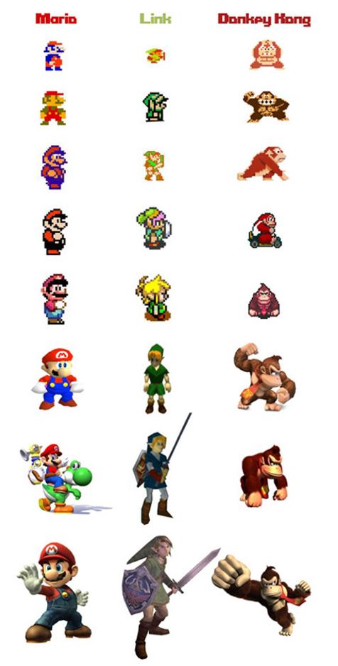 Nintendo Character Evolution
